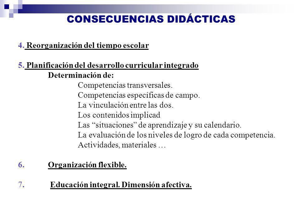 4. Reorganización del tiempo escolar 5. Planificación del desarrollo curricular integrado Determinación de: Competencias transversales. Competencias e