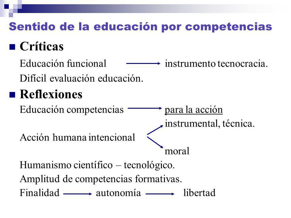 Sentido de la educación por competencias Críticas Educación funcional instrumento tecnocracia. Difícil evaluación educación. Reflexiones Educación com