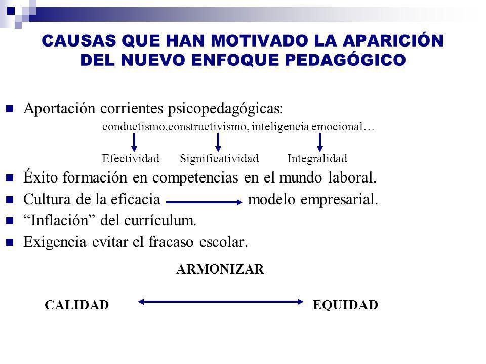 4.Reorganización del tiempo escolar 5.