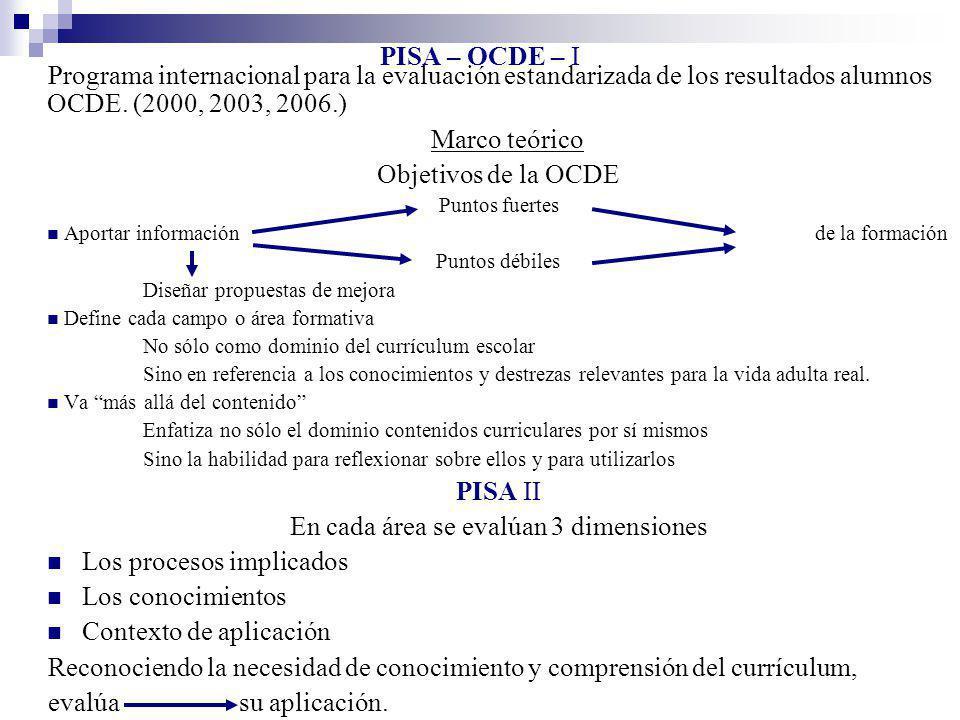 PISA – OCDE – I Programa internacional para la evaluación estandarizada de los resultados alumnos OCDE. (2000, 2003, 2006.) Marco teórico Objetivos de
