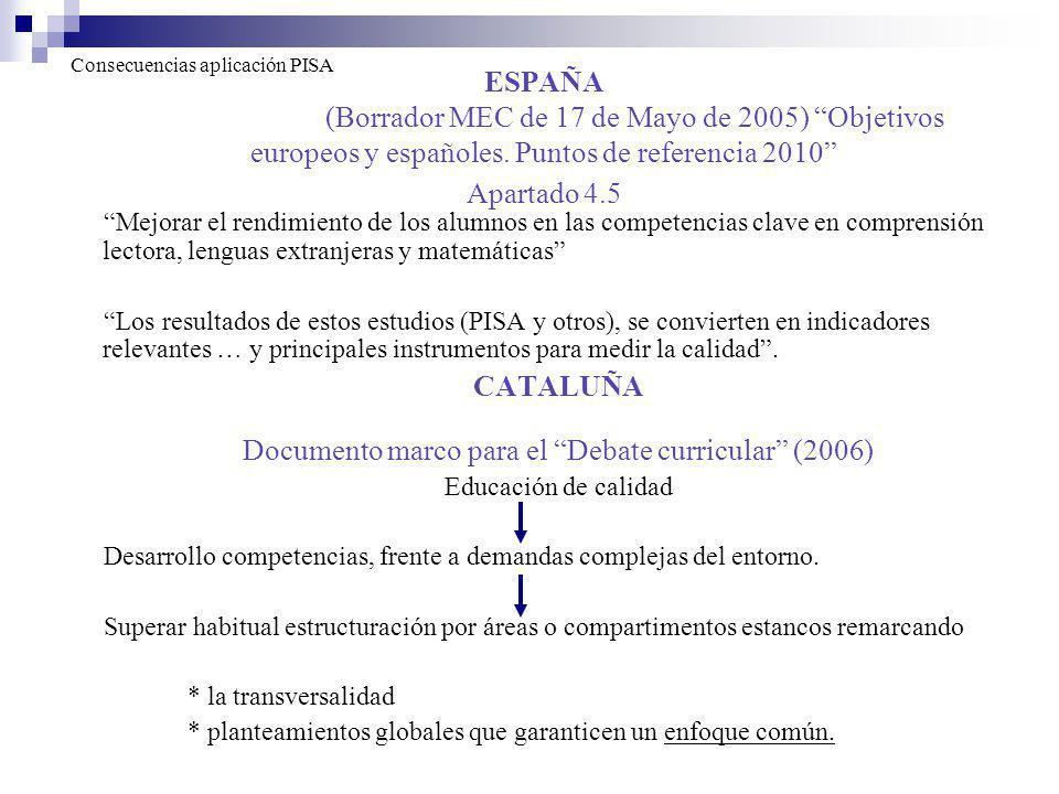 ESPAÑA (Borrador MEC de 17 de Mayo de 2005) Objetivos europeos y españoles. Puntos de referencia 2010 Apartado 4.5 Mejorar el rendimiento de los alumn