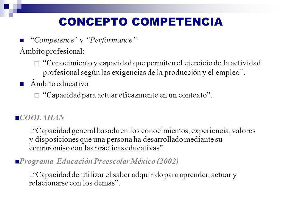 CONCEPTO COMPETENCIA Competence y Performance Ámbito profesional: Conocimiento y capacidad que permiten el ejercicio de la actividad profesional según
