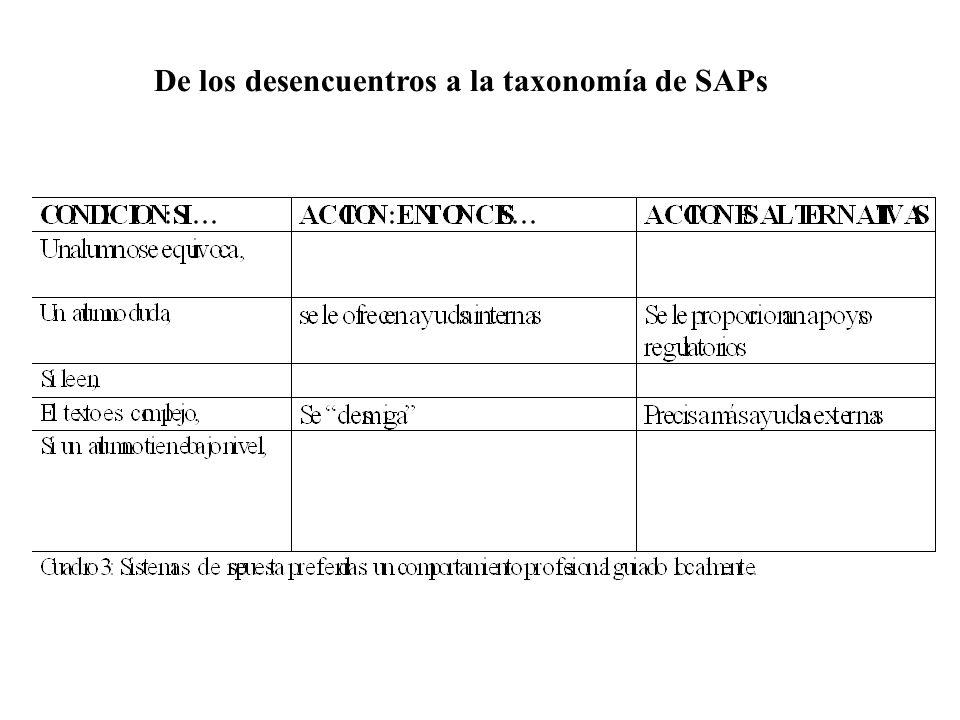 De los desencuentros a la taxonomía de SAPs