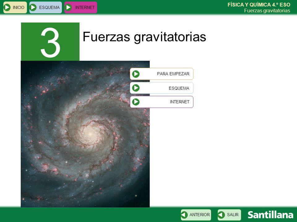 FÍSICA Y QUÍMICA 4.º ESO Fuerzas gravitatorias Fuerzas gravitatorias INICIO ESQUEMA INTERNET SALIRANTERIOR 3 PARA EMPEZAR ESQUEMA INTERNET