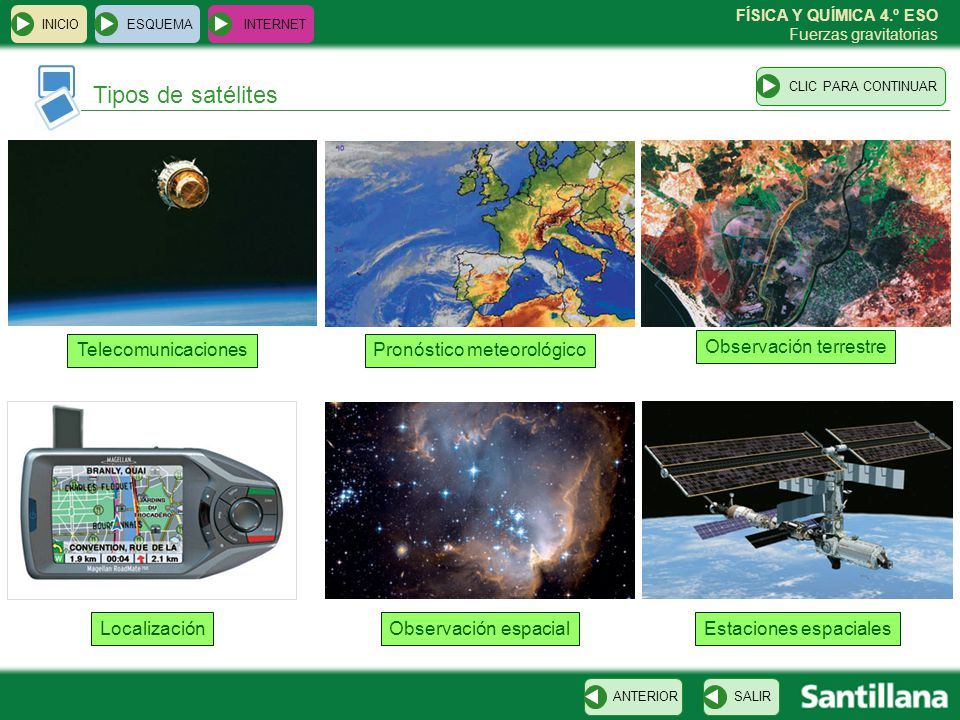 FÍSICA Y QUÍMICA 4.º ESO Fuerzas gravitatorias Tipos de satélites ESQUEMA INTERNET SALIRANTERIORCLIC PARA CONTINUAR INICIO TelecomunicacionesPronóstic