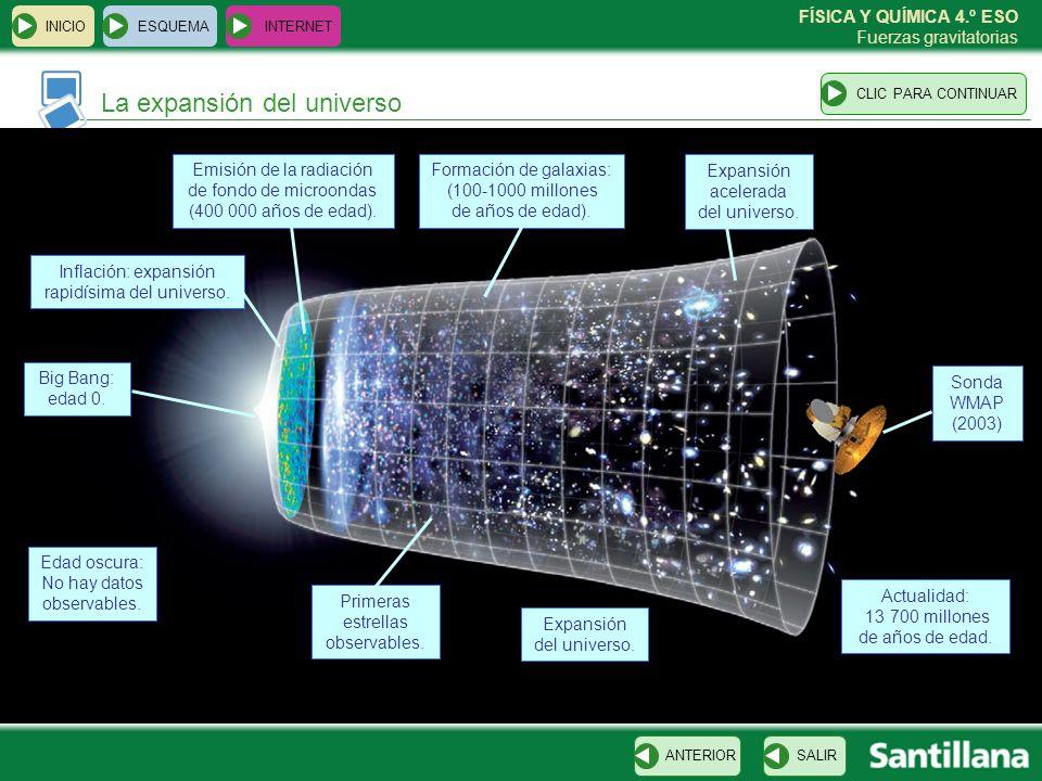 FÍSICA Y QUÍMICA 4.º ESO Fuerzas gravitatorias La expansión del universo ESQUEMA INTERNET SALIRANTERIORCLIC PARA CONTINUAR INICIO Emisión de la radiac