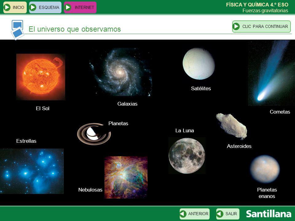 FÍSICA Y QUÍMICA 4.º ESO Fuerzas gravitatorias El universo que observamos ESQUEMA INTERNET SALIRANTERIORCLIC PARA CONTINUAR INICIO El Sol La Luna Gala