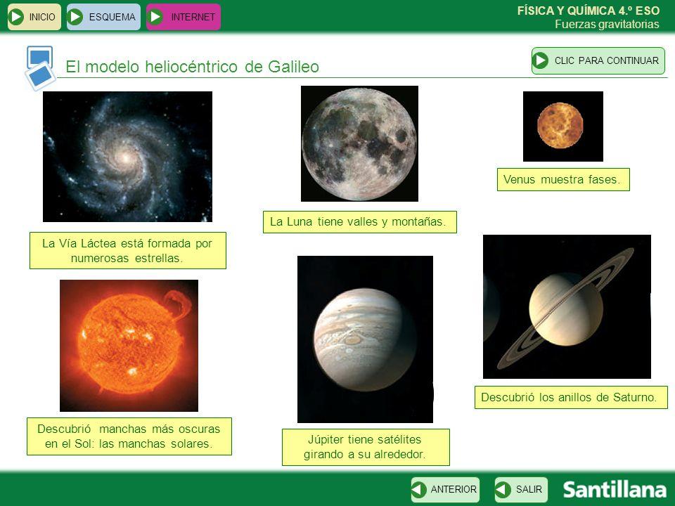 FÍSICA Y QUÍMICA 4.º ESO Fuerzas gravitatorias El modelo heliocéntrico de Galileo ESQUEMA INTERNET SALIRANTERIORCLIC PARA CONTINUAR INICIO La Vía Láct