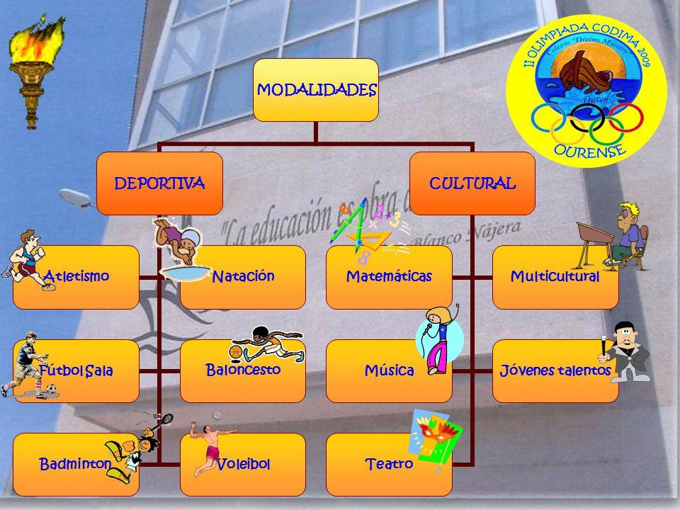 MODALIDADES DEPORTIVA AtletismoNatación Fútbol SalaBaloncesto BadmintonVoleibol CULTURAL MatemáticasMulticultural MúsicaJóvenes talentos Teatro
