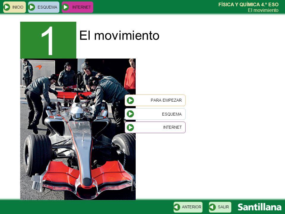 FÍSICA Y QUÍMICA 4.º ESO El movimiento Movimiento de dos móviles ESQUEMA INTERNET SALIRANTERIORCLIC PARA CONTINUAR INICIO VillarribaVillabajo 20 km IgnacioAlejandro v = 10 m/sv = 8 m/s 1.