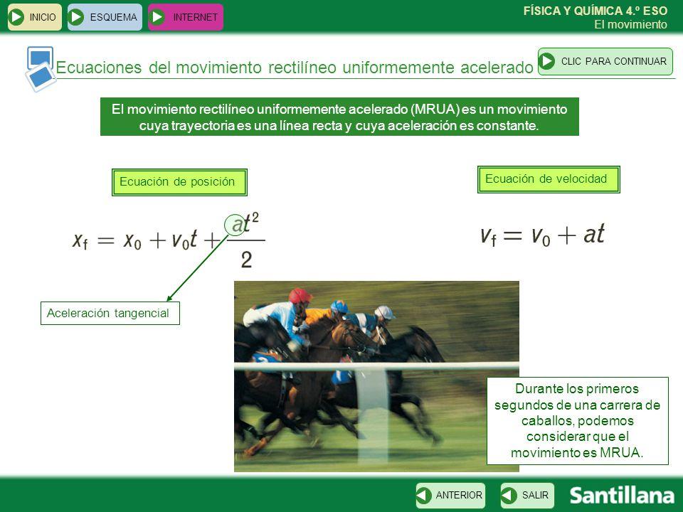 FÍSICA Y QUÍMICA 4.º ESO El movimiento Ecuaciones del movimiento rectilíneo uniformemente acelerado ESQUEMA INTERNET SALIRANTERIORCLIC PARA CONTINUAR