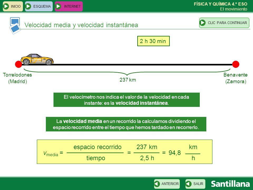 FÍSICA Y QUÍMICA 4.º ESO El movimiento Velocidad media y velocidad instantánea ESQUEMA INTERNET SALIRANTERIORCLIC PARA CONTINUAR INICIO Torrelodones (