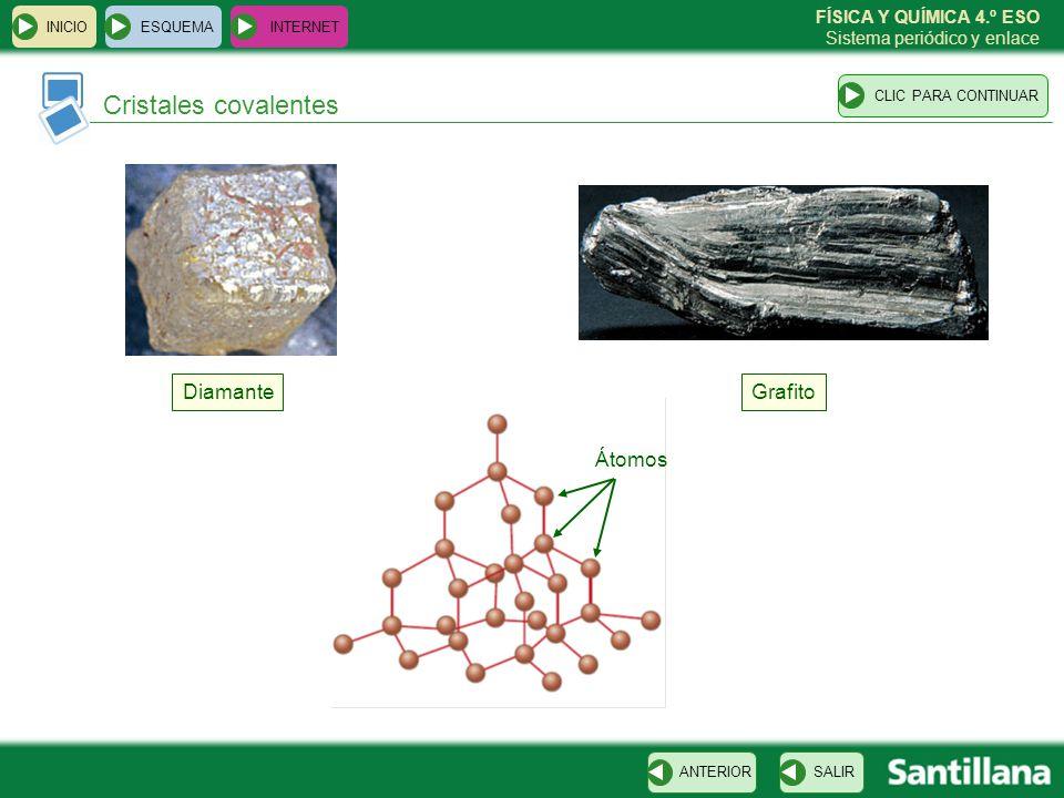 FÍSICA Y QUÍMICA 4.º ESO Sistema periódico y enlace Cristales covalentes ESQUEMA INTERNET SALIRANTERIORCLIC PARA CONTINUAR INICIO Diamante Átomos Graf