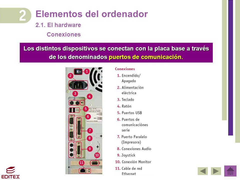 Elementos del ordenador 2.1. El hardware Los distintos dispositivos se conectan con la placa base a través de los denominados puertos de comunicación.