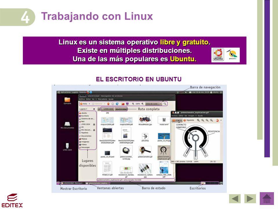 Trabajando con Linux Linux es un sistema operativo libre y gratuito. Existe en múltiples distribuciones. Una de las más populares es Ubuntu. EL ESCRIT