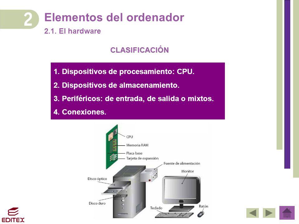 Elementos del ordenador 2.1. El hardware 1. Dispositivos de procesamiento: CPU. 2. Dispositivos de almacenamiento. 3. Periféricos: de entrada, de sali