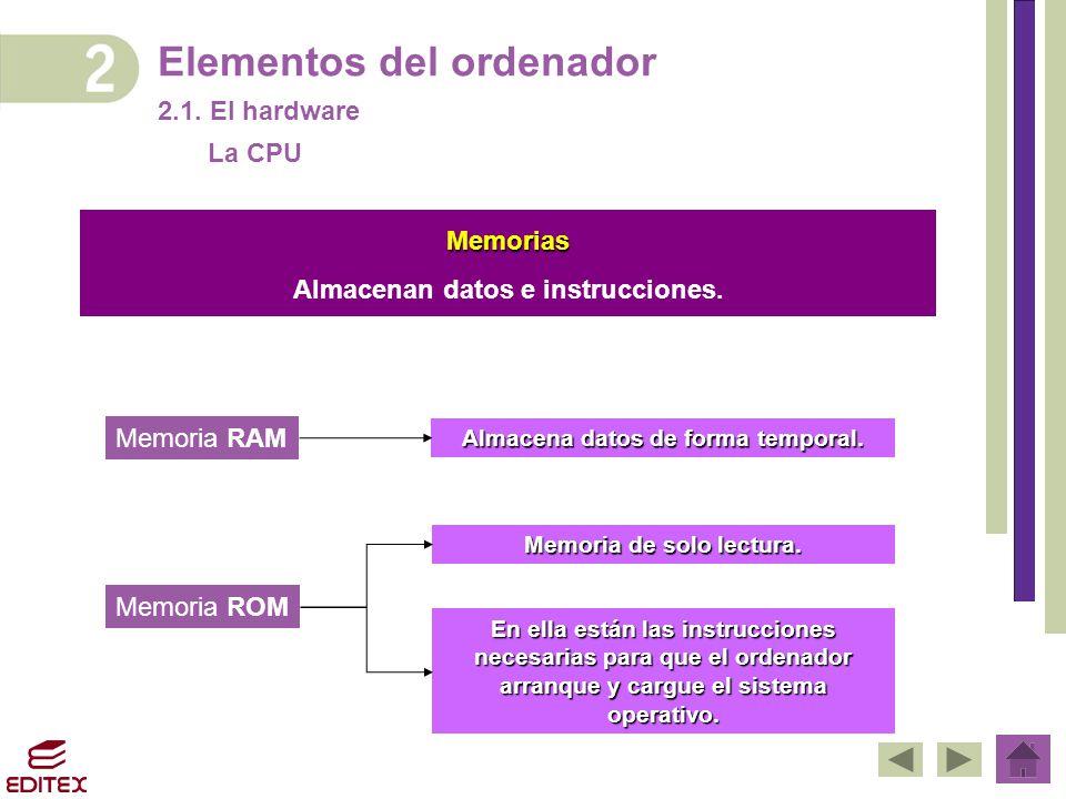 Elementos del ordenador 2.1. El hardware Memoria RAM Memoria ROM Almacena datos de forma temporal. Memoria de solo lectura. En ella están las instrucc