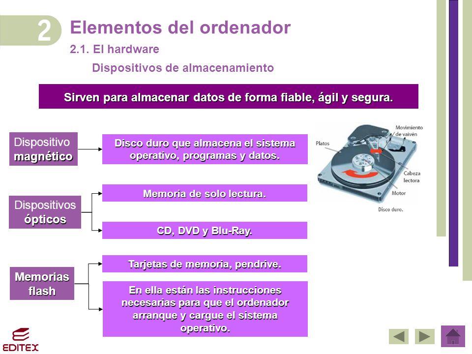 Elementos del ordenador 2.1. El hardware Sirven para almacenar datos de forma fiable, ágil y segura. Dispositivos de almacenamiento Dispositivomagnéti