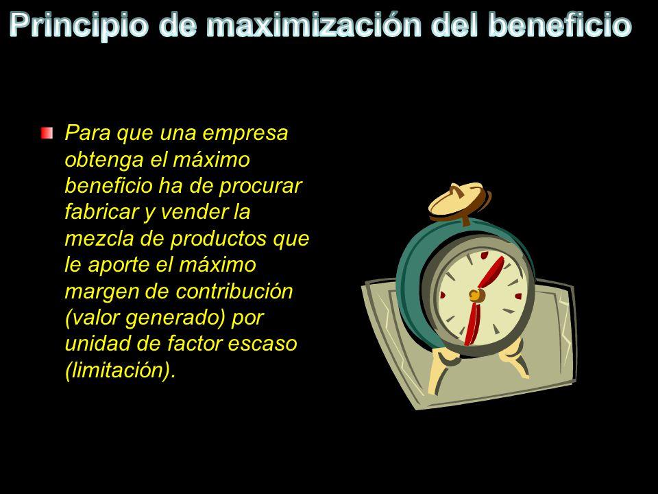 10 Para que una empresa obtenga el máximo beneficio ha de procurar fabricar y vender la mezcla de productos que le aporte el máximo margen de contribu