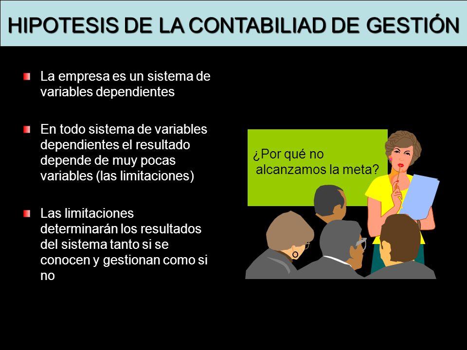 11 HIPOTESIS DE LA CONTABILIAD DE GESTIÓN La empresa es un sistema de variables dependientes En todo sistema de variables dependientes el resultado de