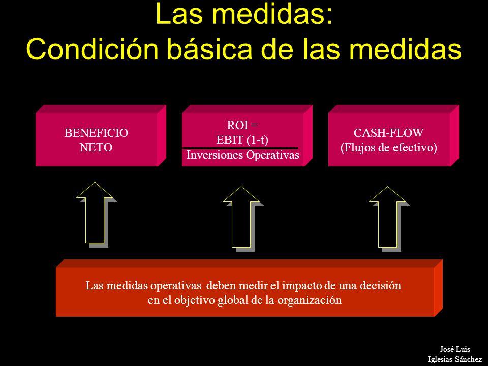 16 Las medidas: Condición básica de las medidas BENEFICIO NETO CASH-FLOW (Flujos de efectivo) Las medidas operativas deben medir el impacto de una dec