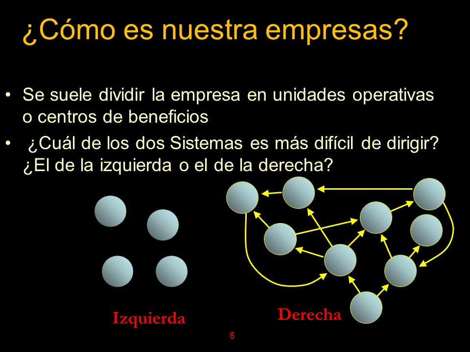 6 ¿Cómo es nuestra empresas? Se suele dividir la empresa en unidades operativas o centros de beneficios ¿Cuál de los dos Sistemas es más difícil de di