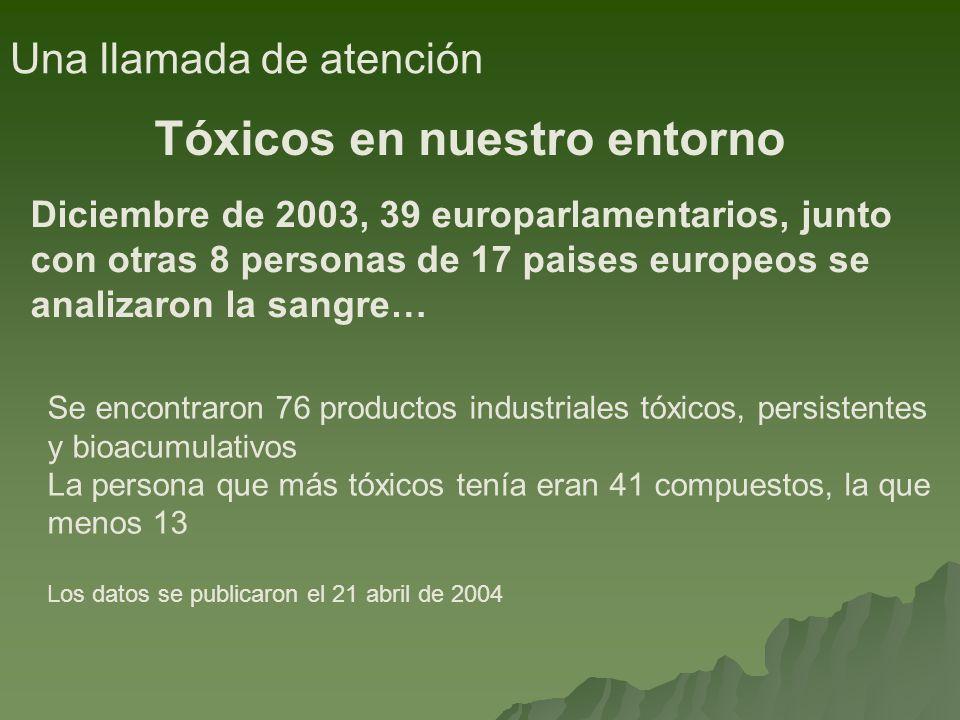 Una llamada de atención Tóxicos en nuestro entorno Se encontraron 76 productos industriales tóxicos, persistentes y bioacumulativos La persona que más tóxicos tenía eran 41 compuestos, la que menos 13 Los datos se publicaron el 21 abril de 2004 Diciembre de 2003, 39 europarlamentarios, junto con otras 8 personas de 17 paises europeos se analizaron la sangre…