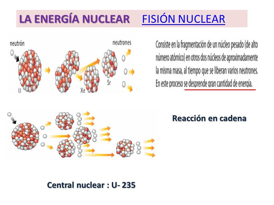 LA ENERGÍA NUCLEAR FISIÓN NUCLEAR Reacción en cadena Central nuclear : U- 235
