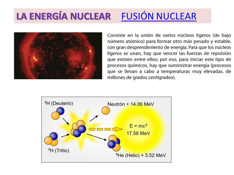 LA ENERGÍA NUCLEAR FUSIÓN NUCLEAR