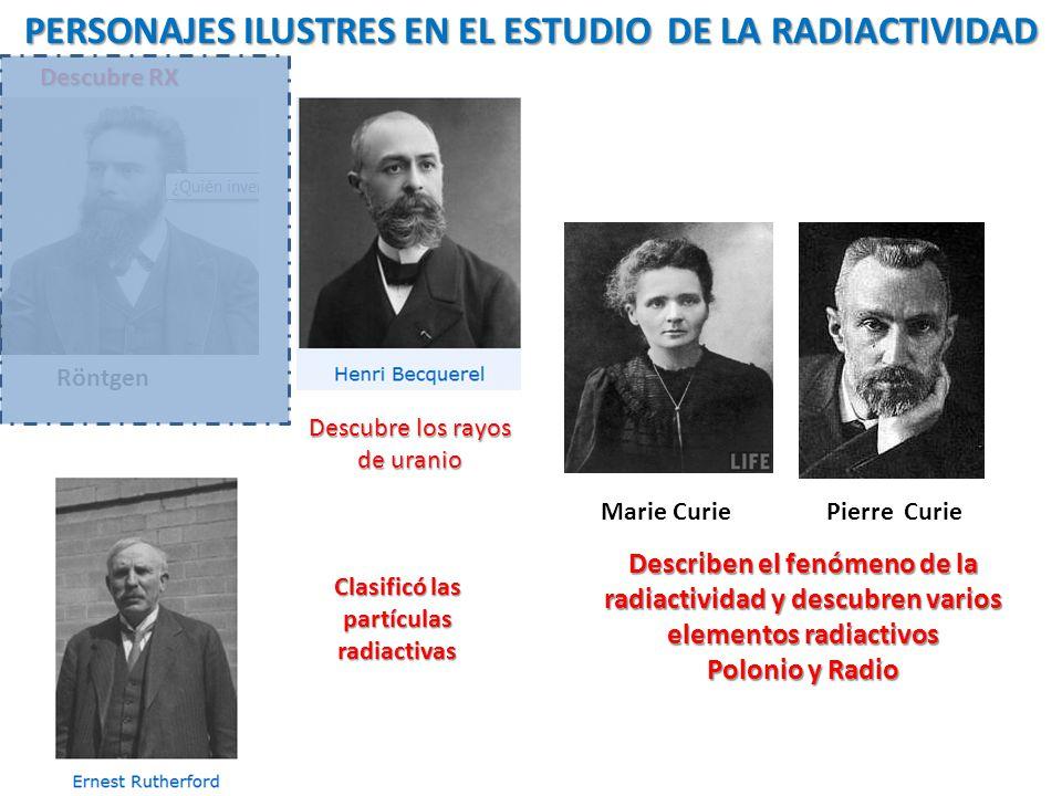 PERSONAJES ILUSTRES EN EL ESTUDIO DE LA RADIACTIVIDAD Röntgen Descubre RX Descubre los rayos de uranio Describen el fenómeno de la radiactividad y descubren varios elementos radiactivos Polonio y Radio Marie CuriePierre Curie Clasificó las partículas radiactivas