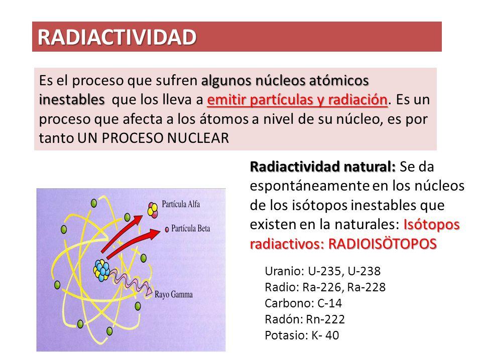 RADIACTIVIDAD algunos núcleos atómicos inestables emitir partículas y radiación Es el proceso que sufren algunos núcleos atómicos inestables que los lleva a emitir partículas y radiación.