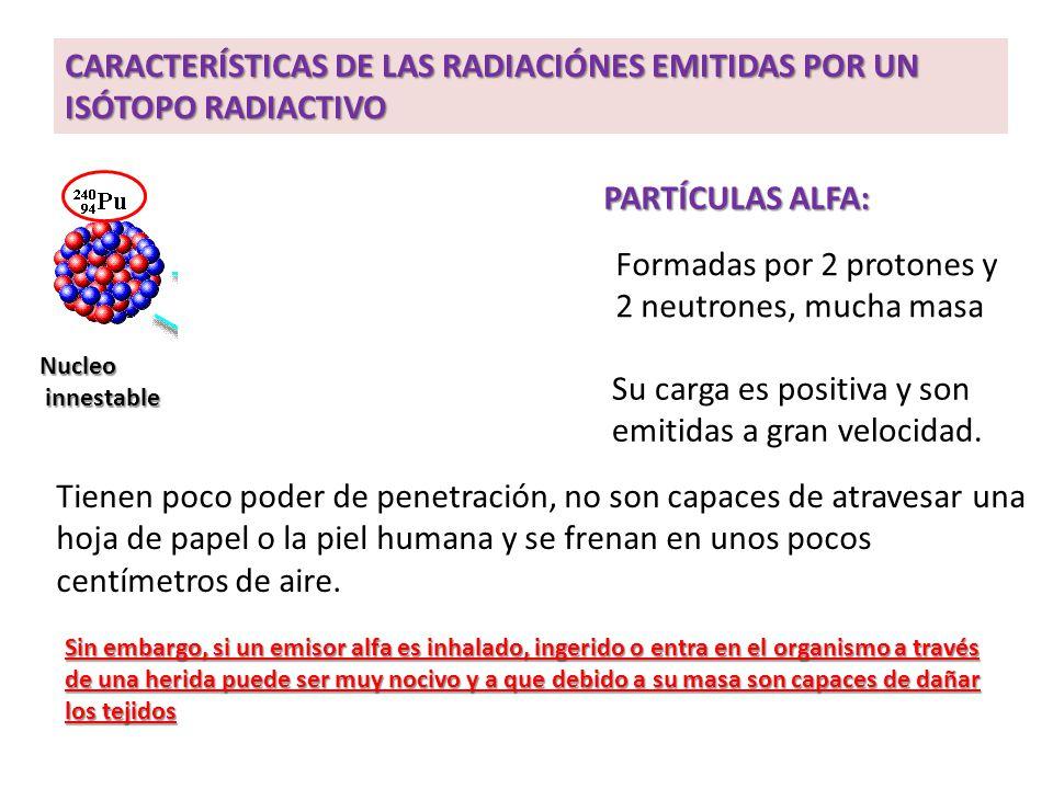 CARACTERÍSTICAS DE LAS RADIACIÓNES EMITIDAS POR UN ISÓTOPO RADIACTIVO Núcleo inestable inestable PARTICULAS BETA (Β): Son electrones, negativos Tienen mayor poder de penetración que las partículas alfa.
