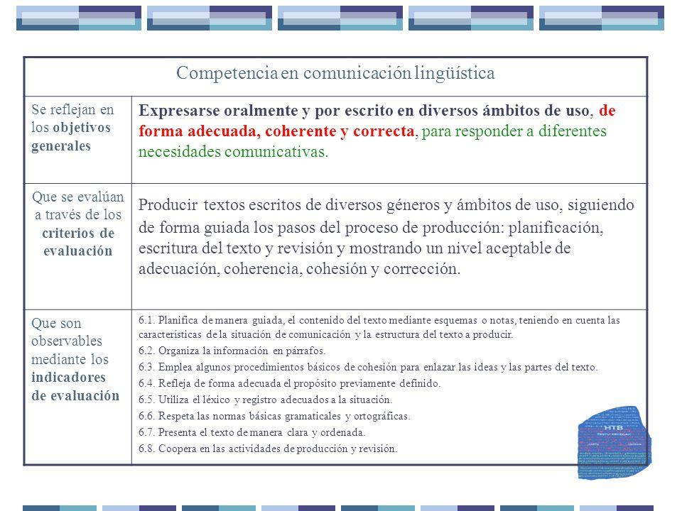 Competencia en comunicación lingüística Se reflejan en los objetivos generales Expresarse oralmente y por escrito en diversos ámbitos de uso, de forma