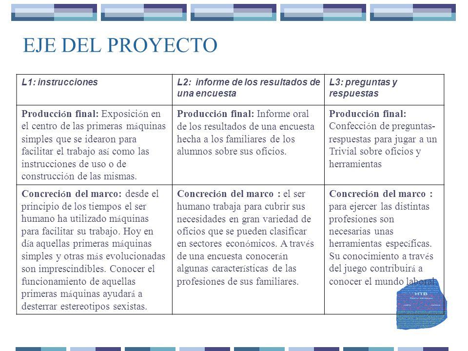 EJE DEL PROYECTO L1: instruccionesL2: informe de los resultados de una encuesta L3: preguntas y respuestas Producci ó n final: Exposici ó n en el cent