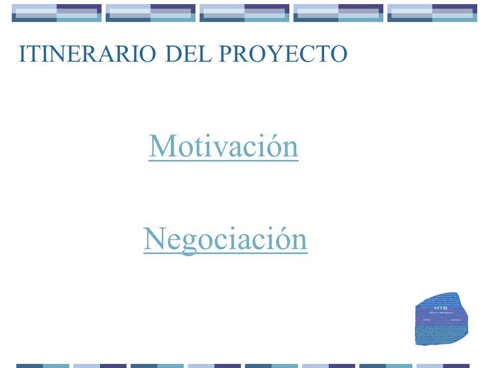 Motivación Negociación ITINERARIO DEL PROYECTO