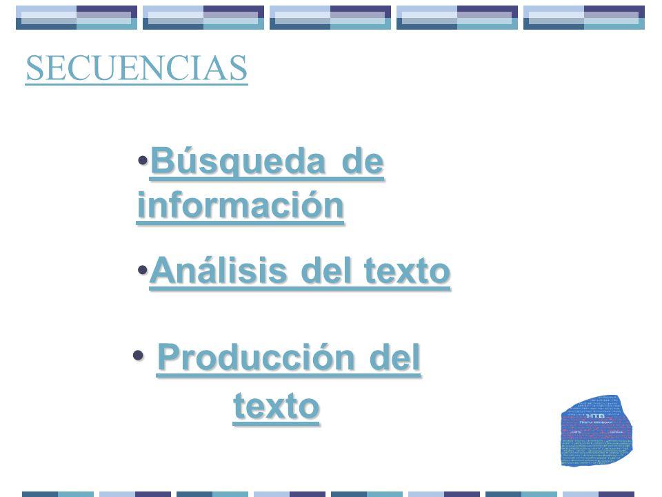 SECUENCIAS Análisis del textoAnálisis del textoAnálisis del textoAnálisis del texto Producción del texto Producción del texto Producción del texto Pro
