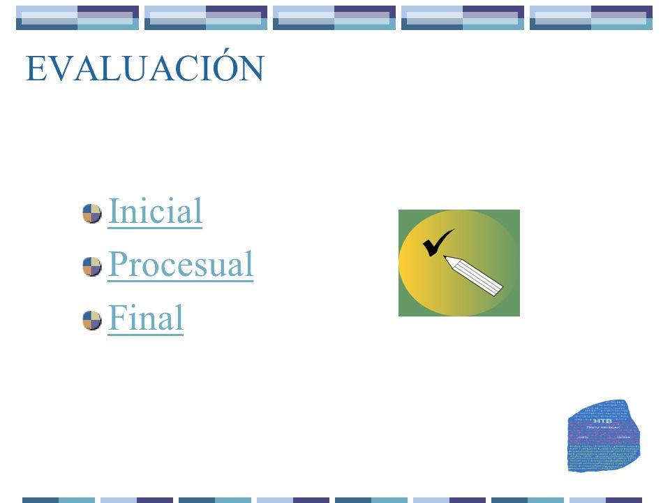 EVALUACIÓN Inicial Procesual Final