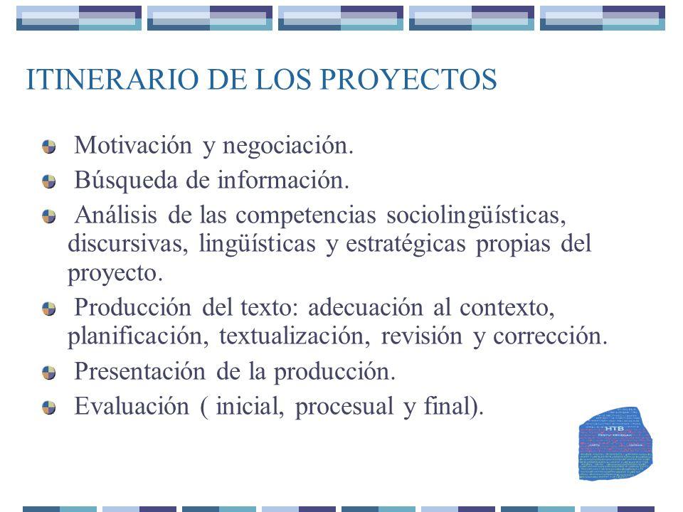 ITINERARIO DE LOS PROYECTOS Motivación y negociación. Búsqueda de información. Análisis de las competencias sociolingüísticas, discursivas, lingüístic
