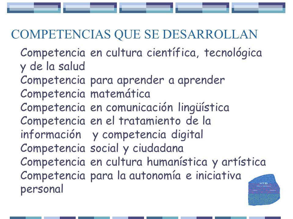 COMPETENCIAS QUE SE DESARROLLAN Competencia en cultura científica, tecnológica y de la salud Competencia para aprender a aprender Competencia matemáti