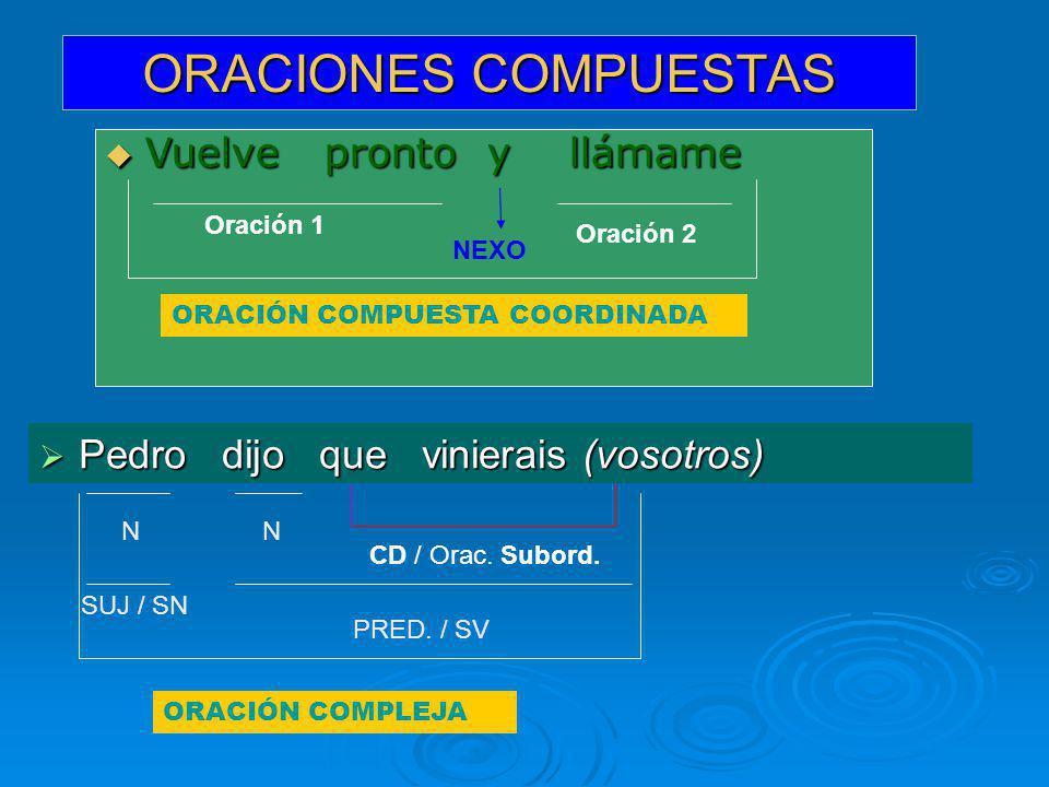 ESTRUCTURA Y SIGNIFICACIÓN DE LA ORACIÓN SUBORDINADA Dos o más oraciones unidas por un enlace subordinante.