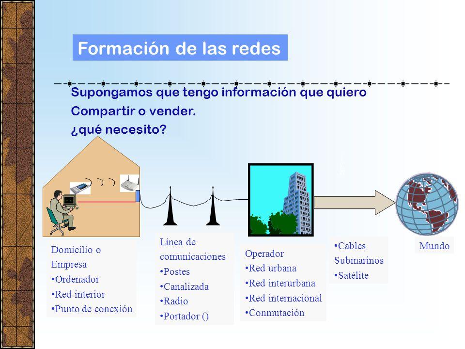 Redes de telecomunicación Por ejemplo: ¿qué es internet? Red informática que conecta a millones de ordenadores de todo el planeta...... Una oportunida