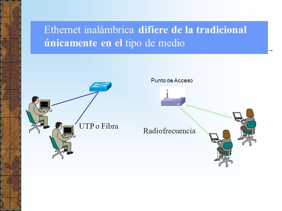 ¿Qué es una red wireless? Las redes Wireless LAN es una tecnología de radio-frecuencia que provee una red de datos segura a 11 Mbps sin cables. La arq
