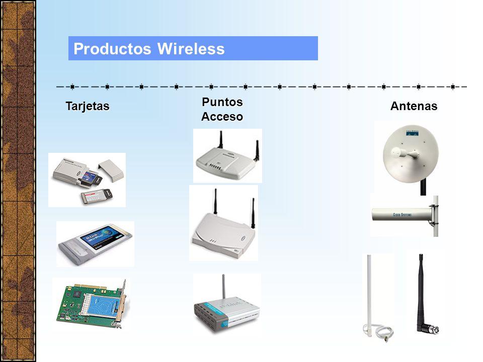 Ethernet inalámbrica difiere de la tradicional únicamente en el tipo de medio UTP o Fibra Punto de Acceso Radiofrecuencia