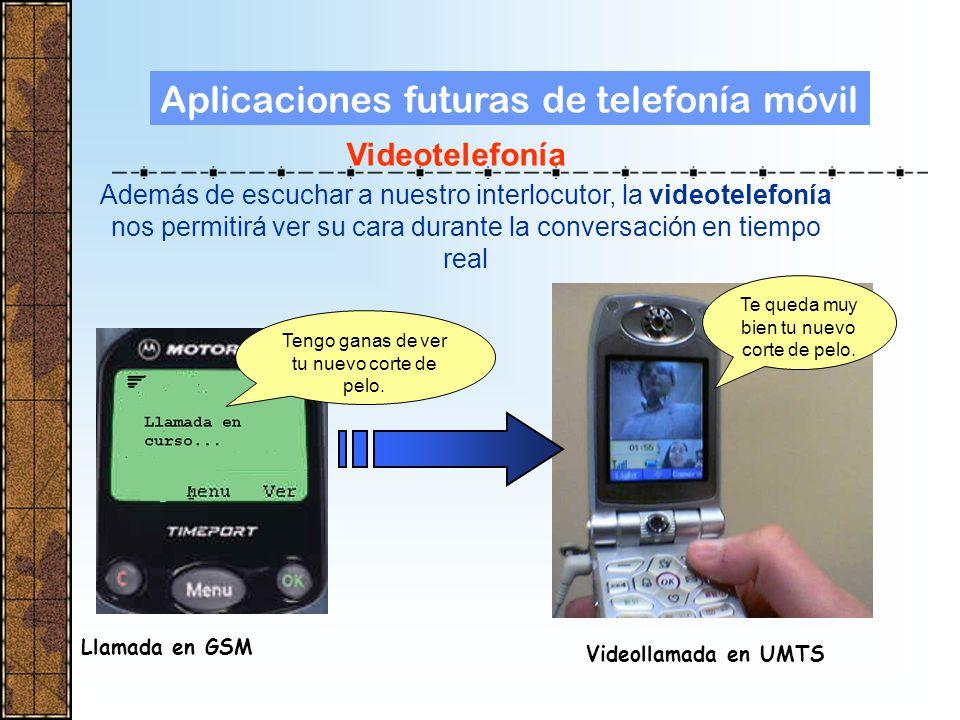 Nueva generación de móviles-UMTS TV. Ordenador con conexión a internet Cámara de video Cámara de fotos Teléfono Agenda etc
