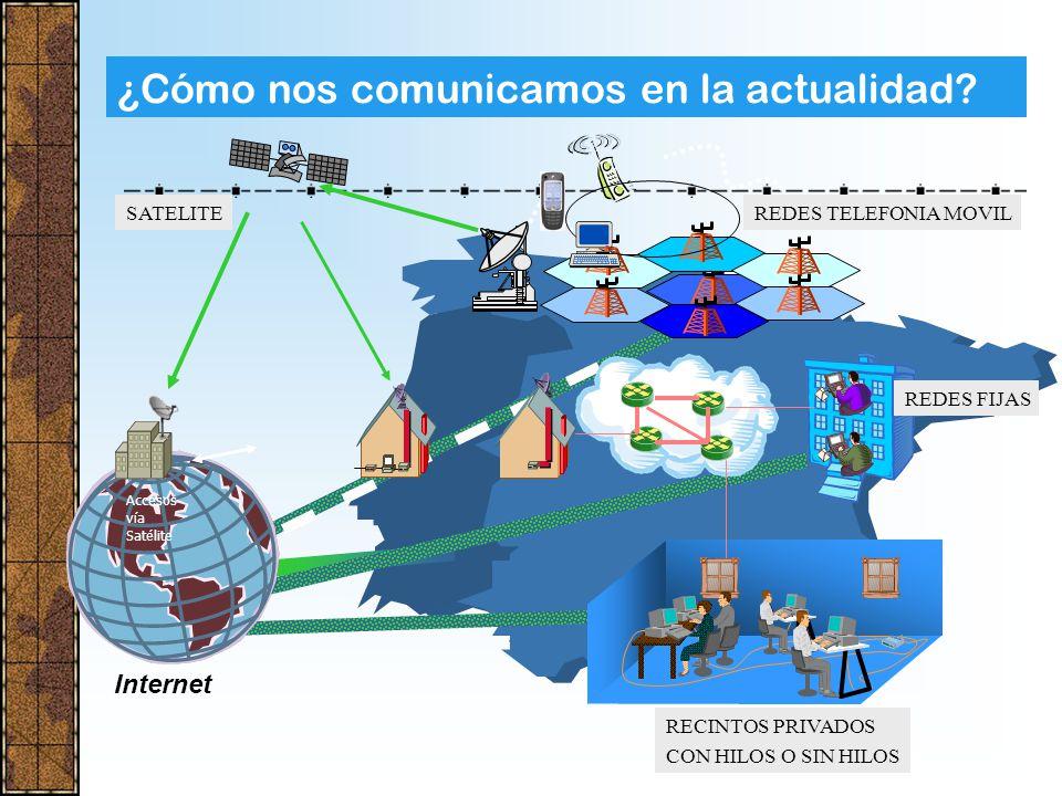 Índice La comunicación en la actualidad Transmisión de señales Tipos de señales Portadores Redes de comunicación Redes inalámbricas