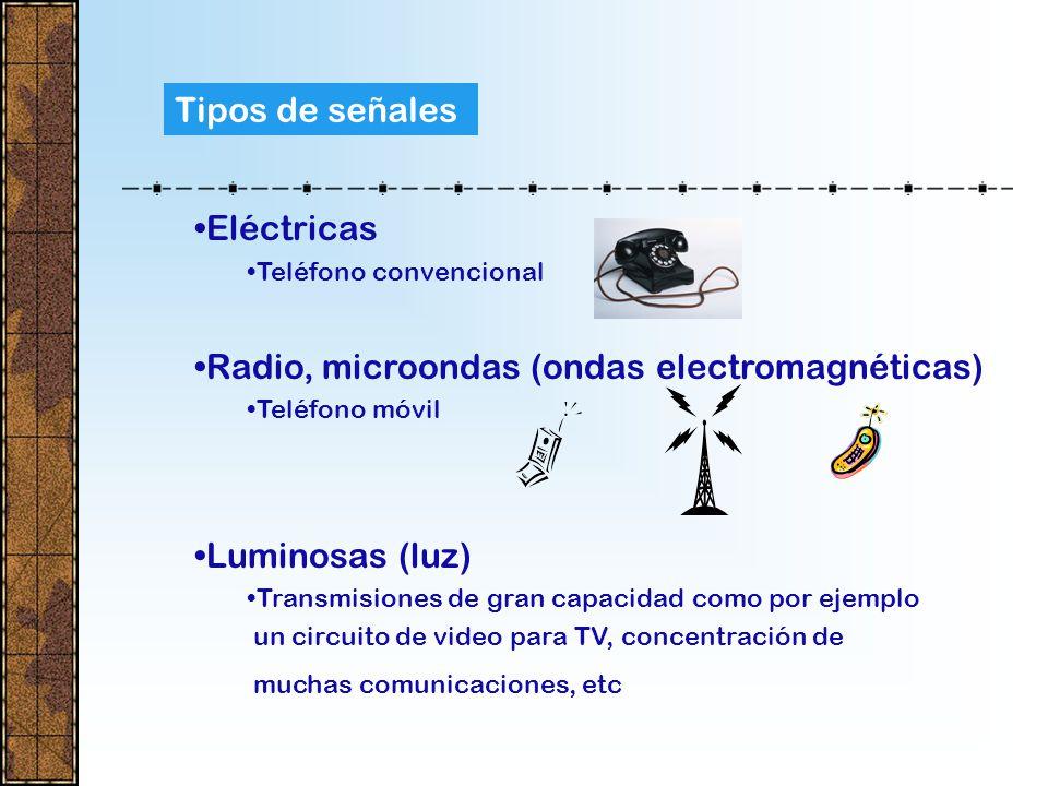 Transmisión de señales de telecomunicación ¿Telecomunicación? Comunicación a distancia ¿Señales? Es lo que queremos comunicar adaptado al medio utiliz