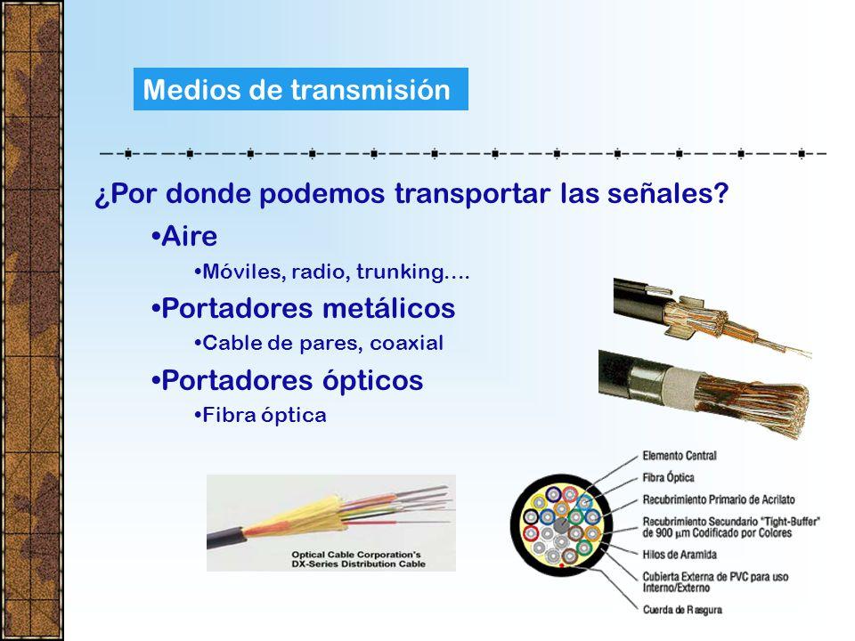 Tipos de señales Eléctricas Teléfono convencional Radio, microondas (ondas electromagnéticas) Teléfono móvil Luminosas (luz) Transmisiones de gran capacidad como por ejemplo un circuito de video para TV, concentración de muchas comunicaciones, etc