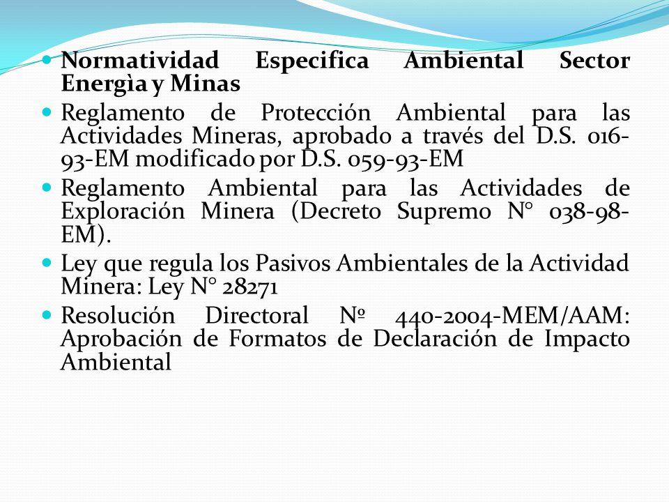 Reglamento de estándares nacionales de calidad ambiental del aire- D.S.