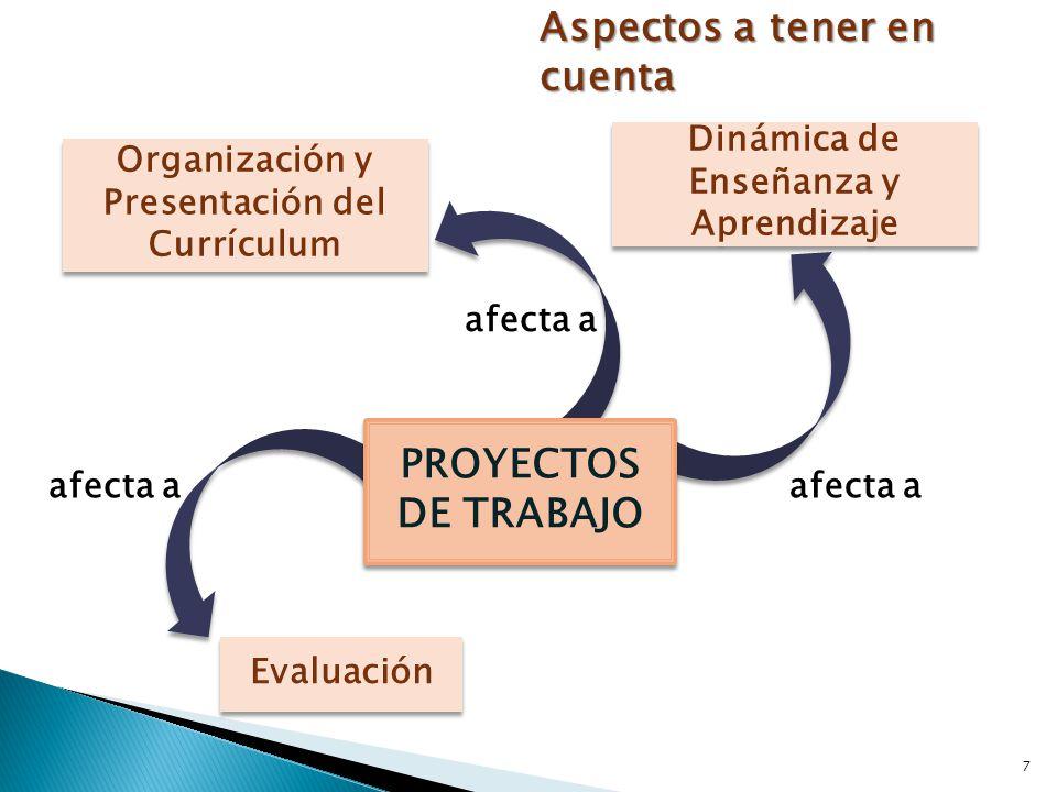 Desarrollo de competencias Partir de los objetivos de tercer ciclo de E.P.: Análisis de contenidos Recogida de los criterios de Evaluación Conocimiento del medio Matemáticas Educación para la Ciudadanía Plástica Lenguaje