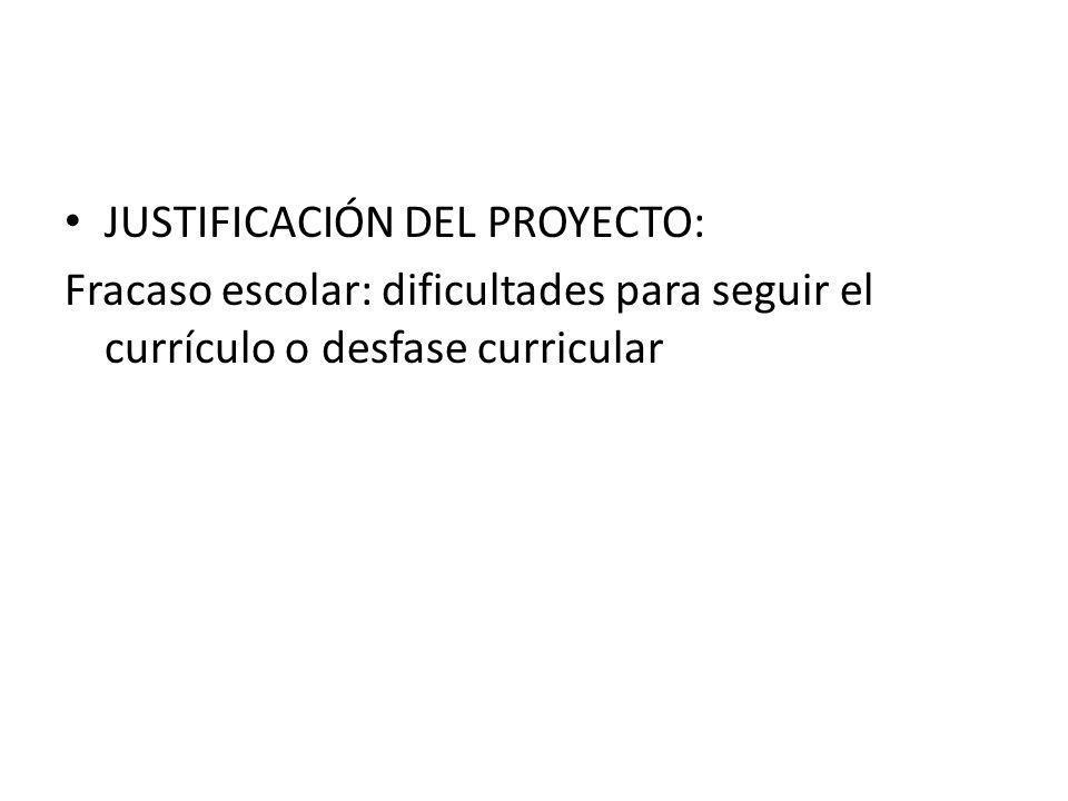 JUSTIFICACIÓN DEL PROYECTO: Fracaso escolar: dificultades para seguir el currículo o desfase curricular